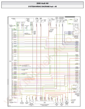 U Can Fix It - Download Service and Repair Manuals Instantly - 2000 Audi A6  Wiring DiagramsU Can Fix It
